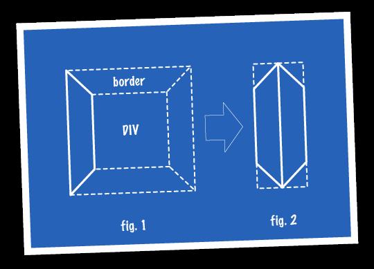 Fig. 1 & Fig. 2